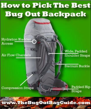 Best Bug Out Backpack Example