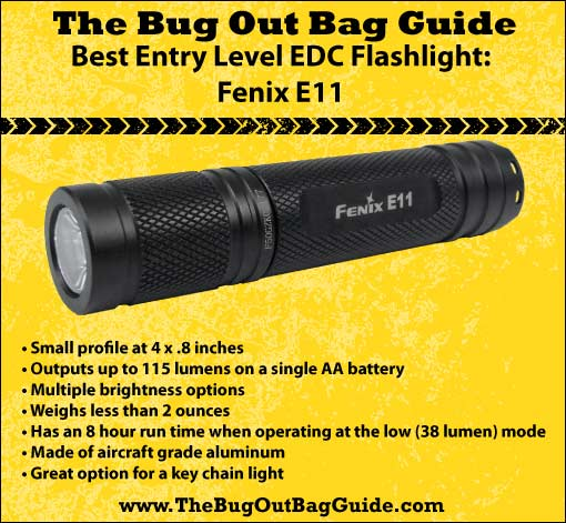 How To Pick The Best EDC Flashlight