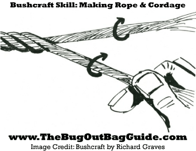 What Is Bushcraft Survival moreover How Install Steel Door Frame Steel Stud Wall together with Grounding Rod Antenna Ground Rod 3 Inch By Ft Ground Rod For Standby Generator additionally Rhetoric Assault together with Coloring Fire Safety. on fire drill