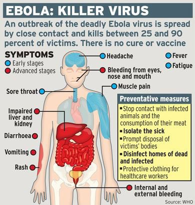 Ebola virus disease: background and summary