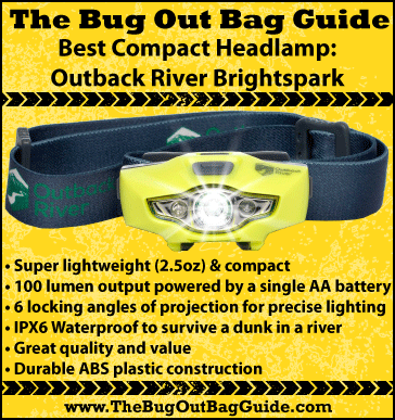 best compact headlamp