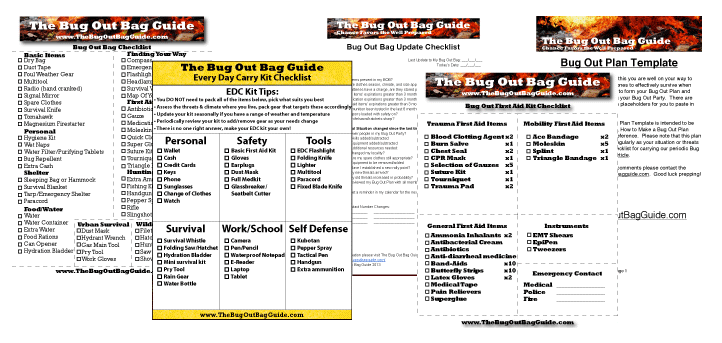How to Make a Bug Out Plan | The Bug Out Bag Guide